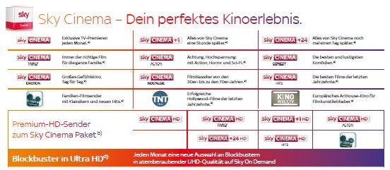 Sky Cinema Paket Senderübersicht