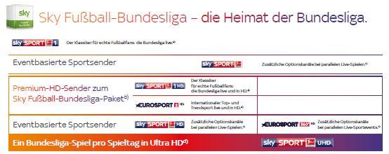 Senderübersicht: Sky Fußball Bundesliga Paket