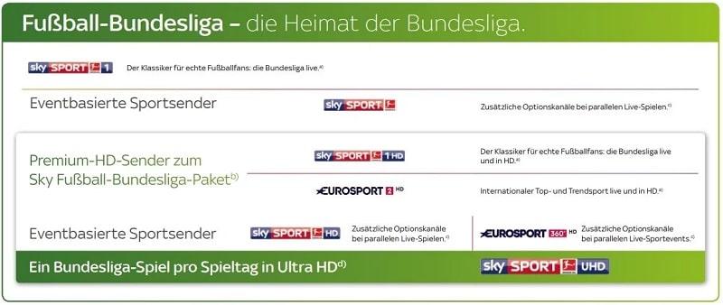 Sky Sender im Fußball Bundesliga Paket